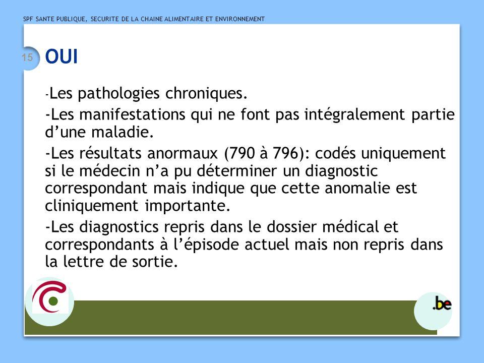 OUI -Les pathologies chroniques. Les manifestations qui ne font pas intégralement partie d'une maladie.