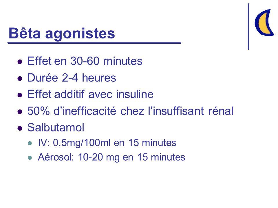 Bêta agonistes Effet en 30-60 minutes Durée 2-4 heures