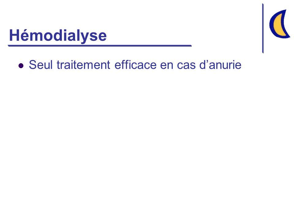 Hémodialyse Seul traitement efficace en cas d'anurie