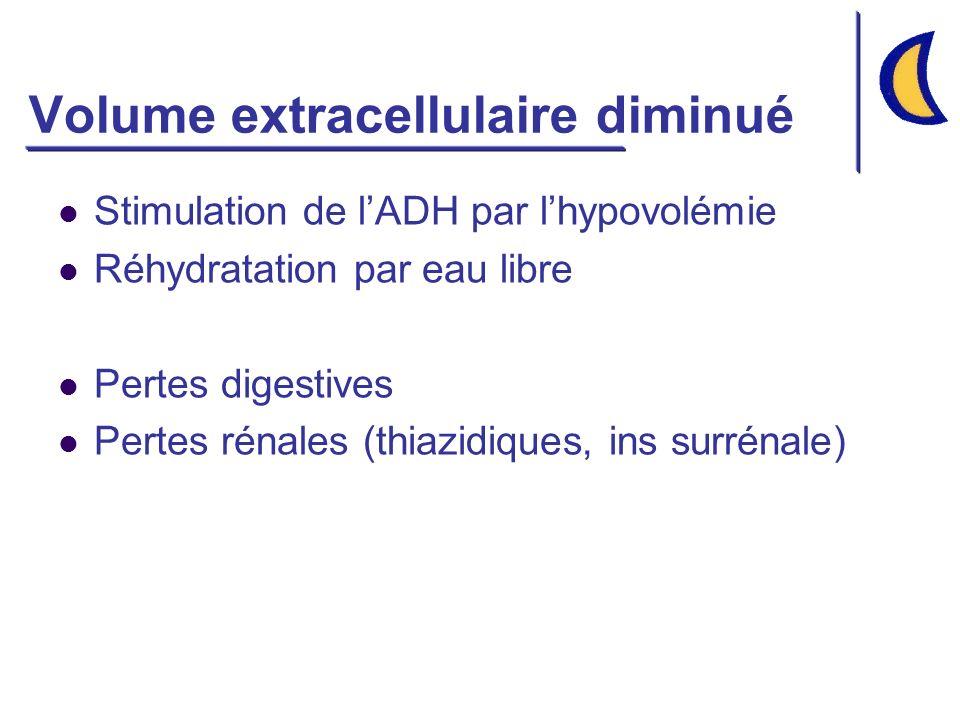 Volume extracellulaire diminué