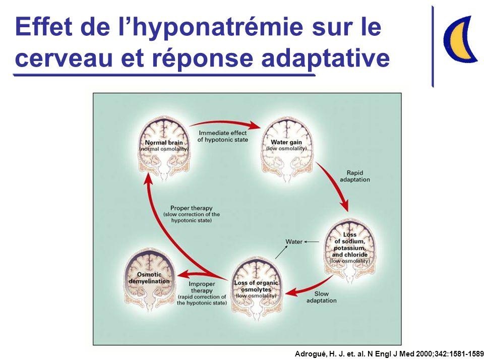 Effet de l'hyponatrémie sur le cerveau et réponse adaptative