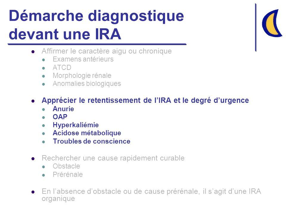 Démarche diagnostique devant une IRA