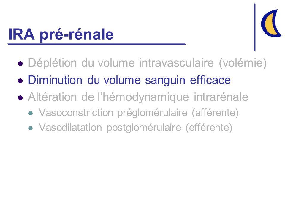 IRA pré-rénale Déplétion du volume intravasculaire (volémie)