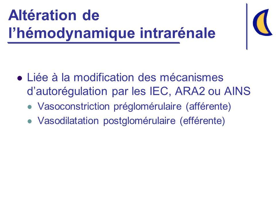 Altération de l'hémodynamique intrarénale