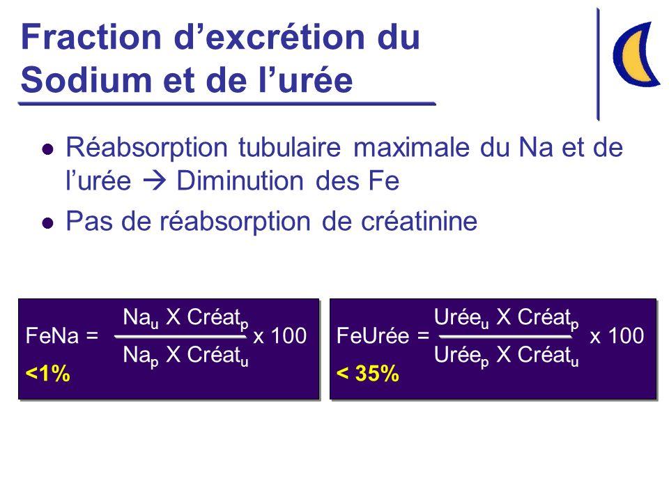 Fraction d'excrétion du Sodium et de l'urée