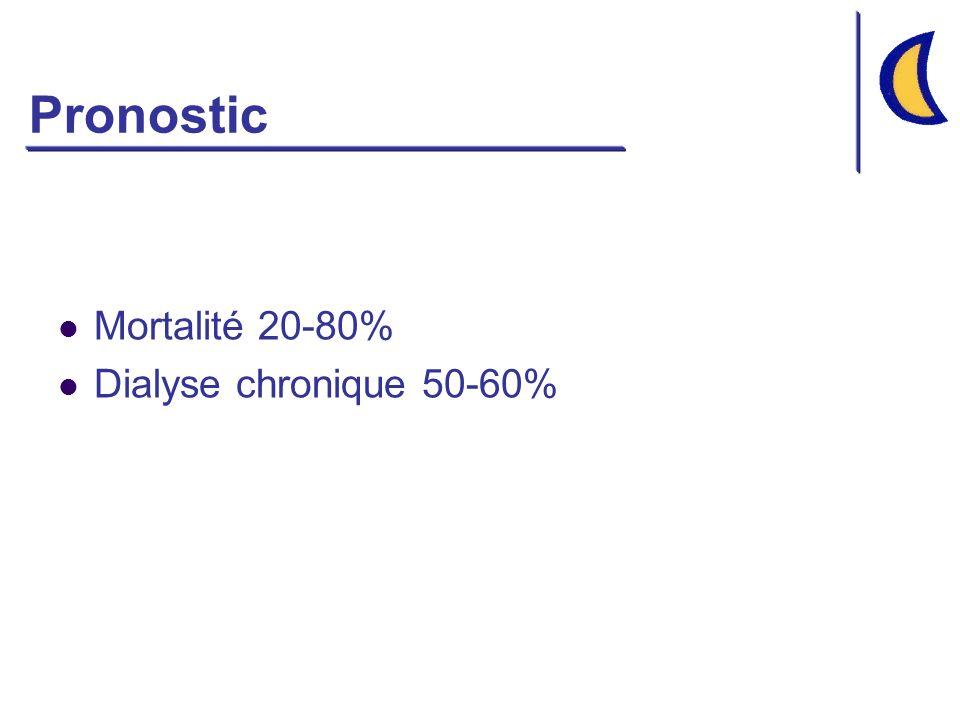Pronostic Mortalité 20-80% Dialyse chronique 50-60%