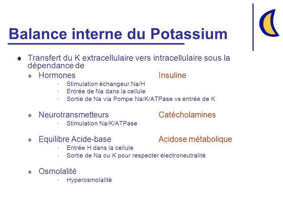 Balance interne du Potassium