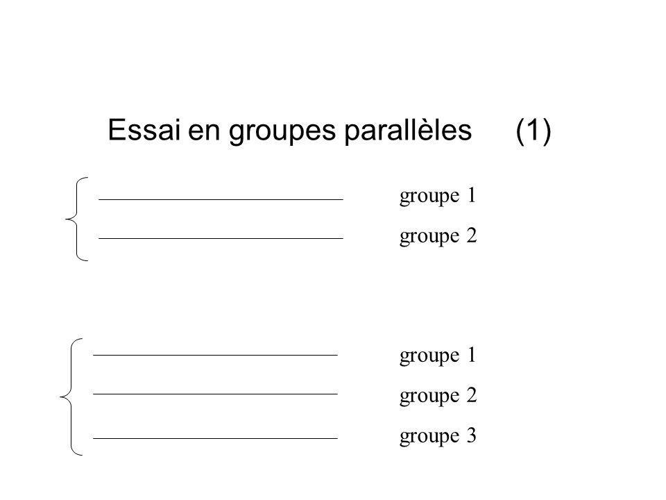 Essai en groupes parallèles (1)