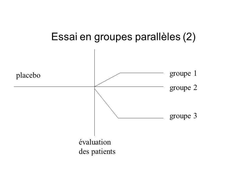 Essai en groupes parallèles (2)