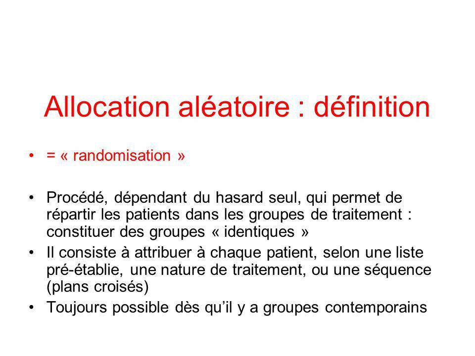 Allocation aléatoire : définition