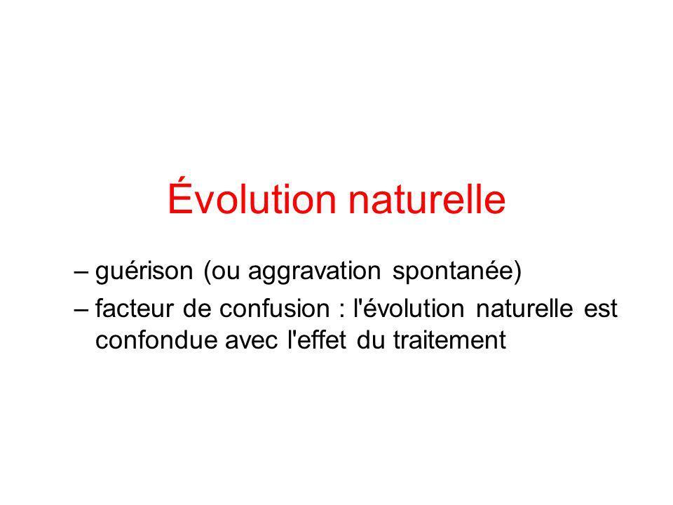 Évolution naturelle guérison (ou aggravation spontanée)