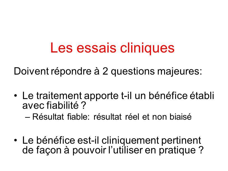 Les essais cliniques Doivent répondre à 2 questions majeures: