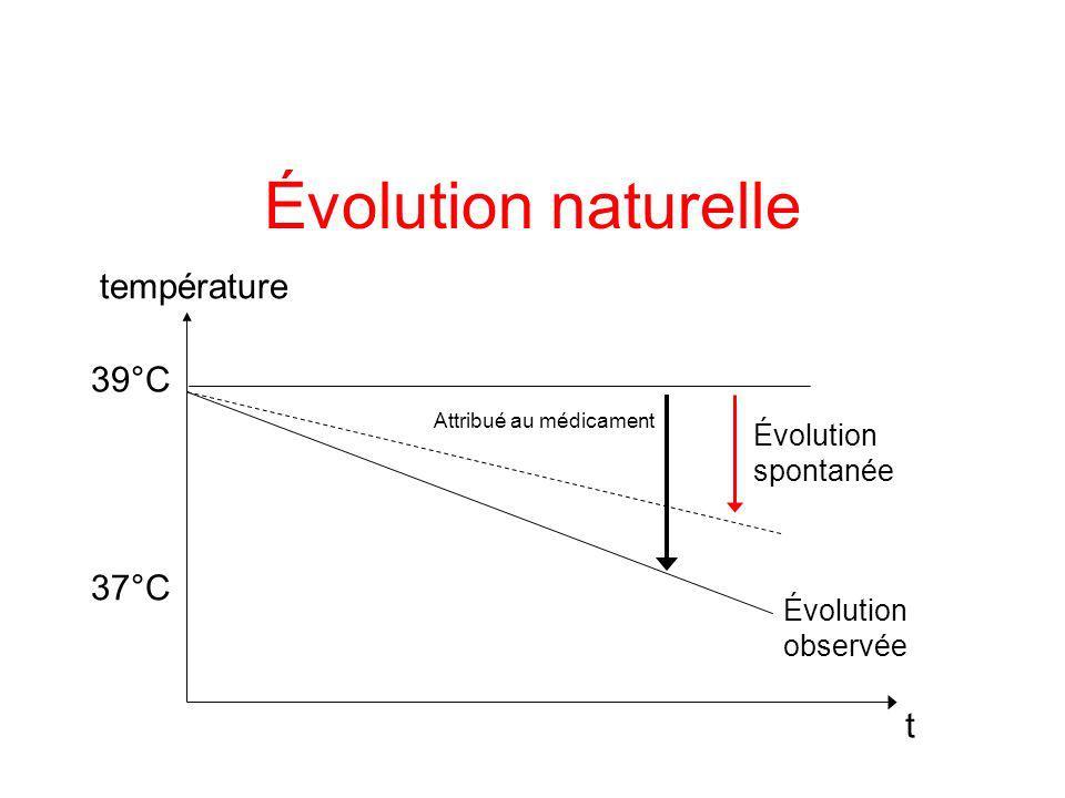 Évolution naturelle température 39°C 37°C t Évolution spontanée