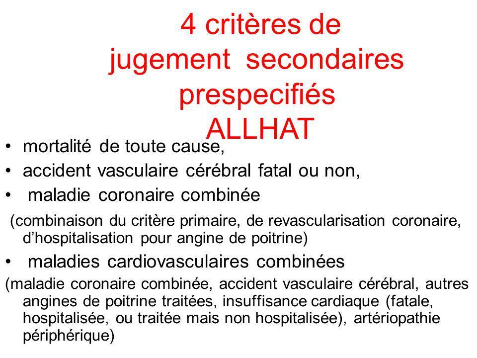 4 critères de jugement secondaires prespecifiés ALLHAT