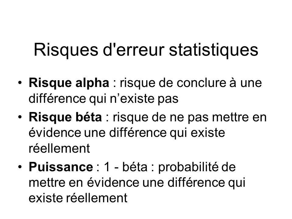 Risques d erreur statistiques