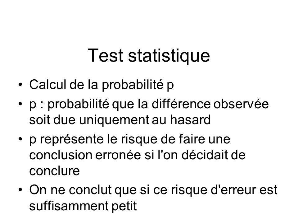 Test statistique Calcul de la probabilité p
