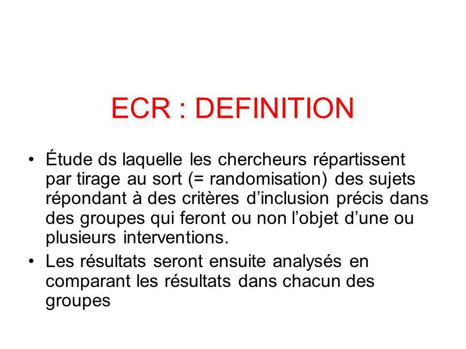 ECR : DEFINITION