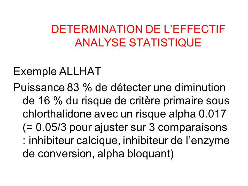 DETERMINATION DE L'EFFECTIF ANALYSE STATISTIQUE