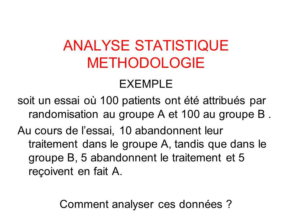 ANALYSE STATISTIQUE METHODOLOGIE