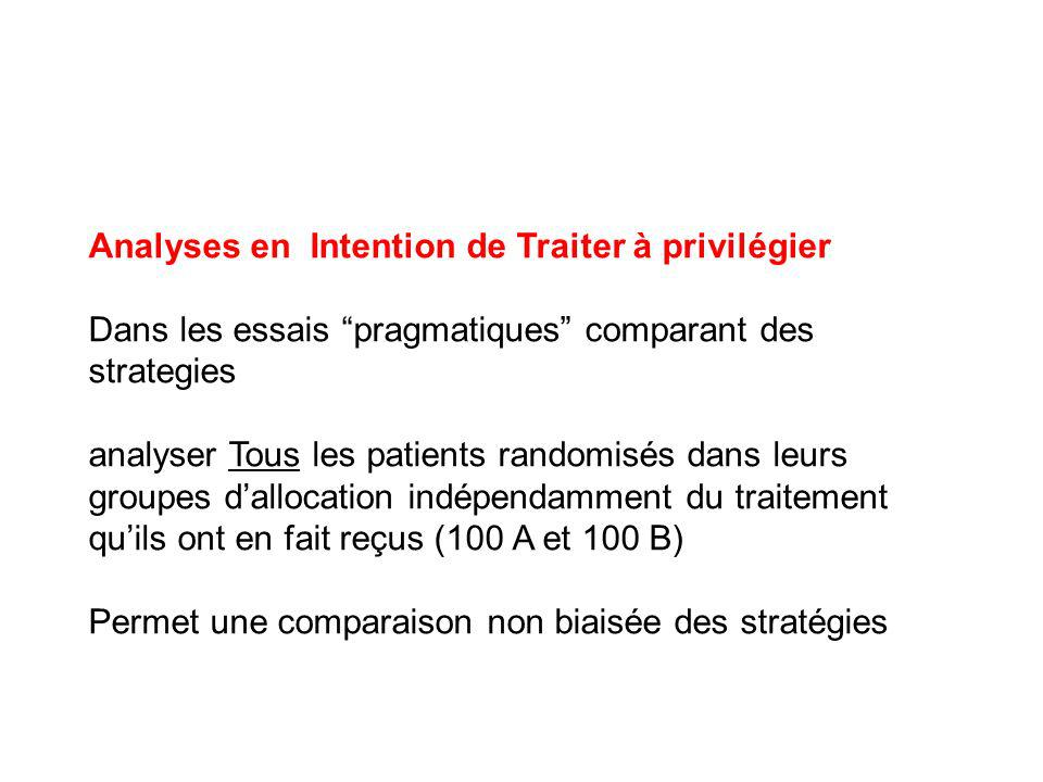 Analyses en Intention de Traiter à privilégier