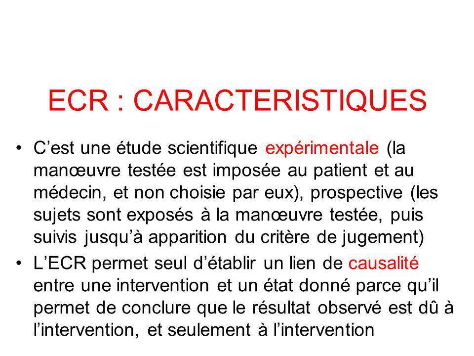 ECR : CARACTERISTIQUES