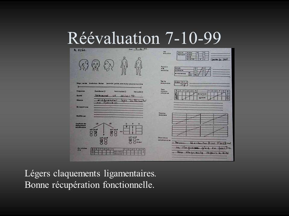 Réévaluation 7-10-99 Légers claquements ligamentaires.
