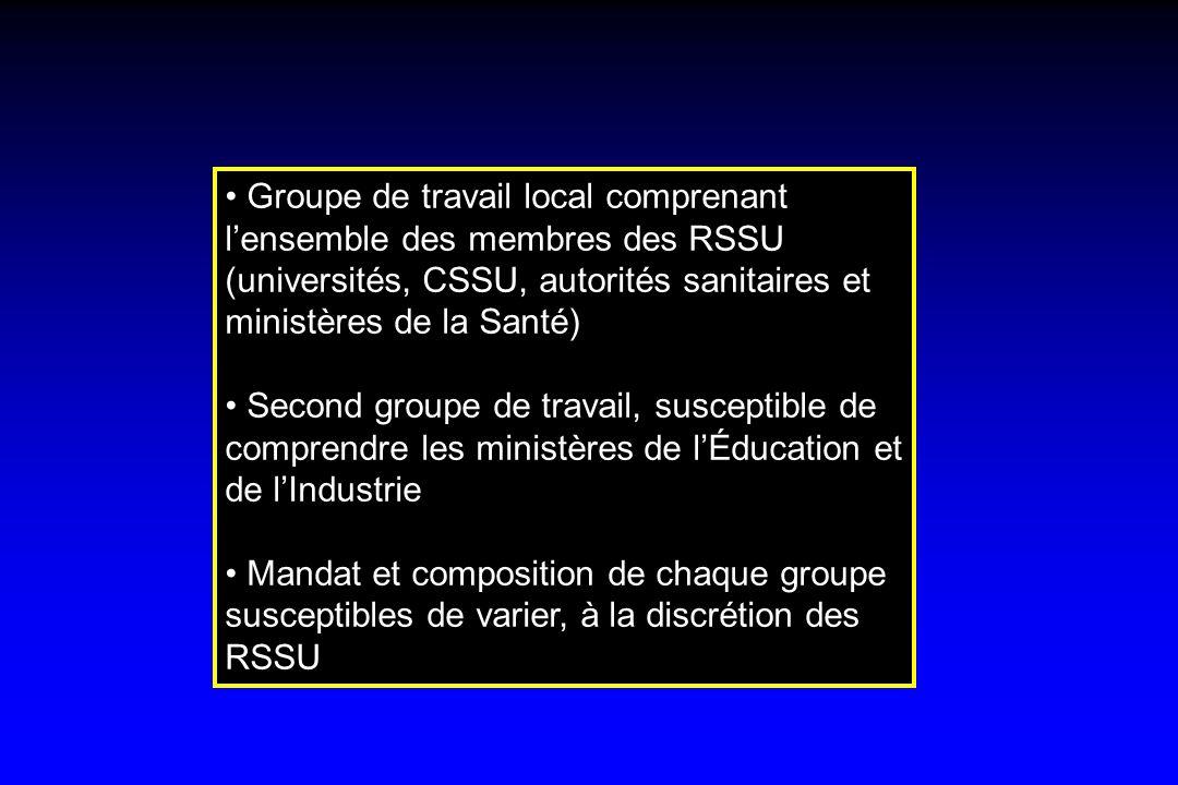 Groupe de travail local comprenant l'ensemble des membres des RSSU (universités, CSSU, autorités sanitaires et ministères de la Santé)