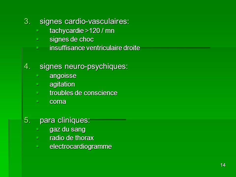 signes cardio-vasculaires: