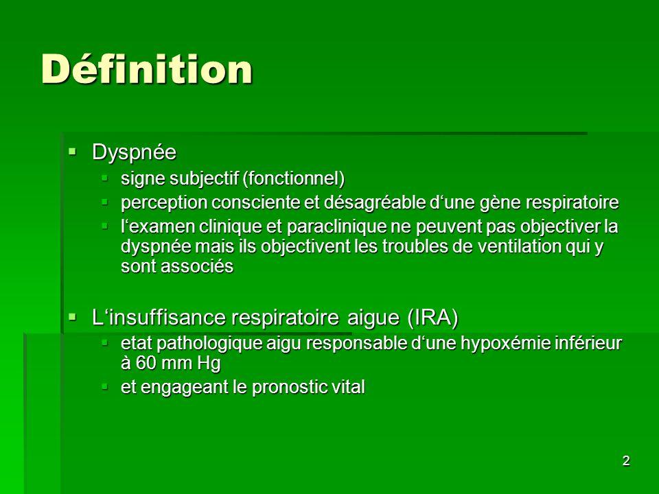 Définition Dyspnée L'insuffisance respiratoire aigue (IRA)