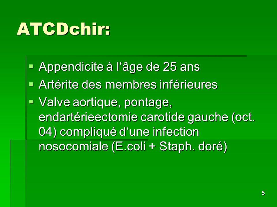 ATCDchir: Appendicite à l'âge de 25 ans