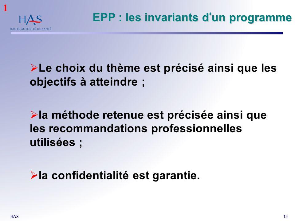 EPP : les invariants d'un programme