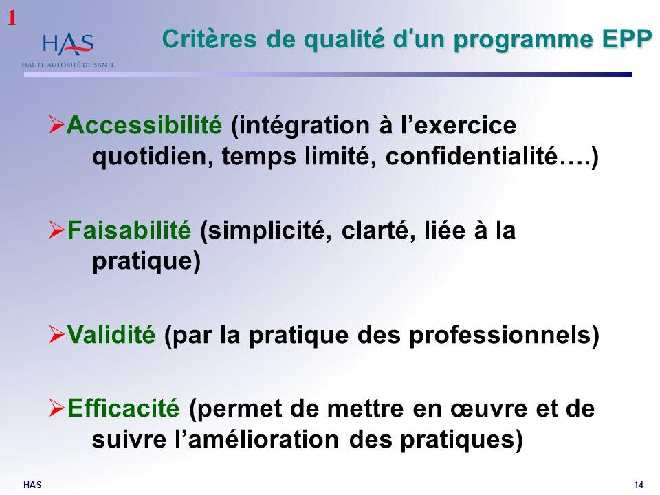 Critères de qualité d'un programme EPP