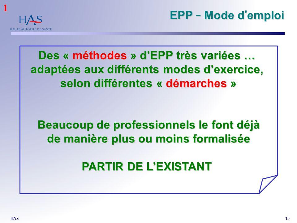 Des « méthodes » d'EPP très variées …