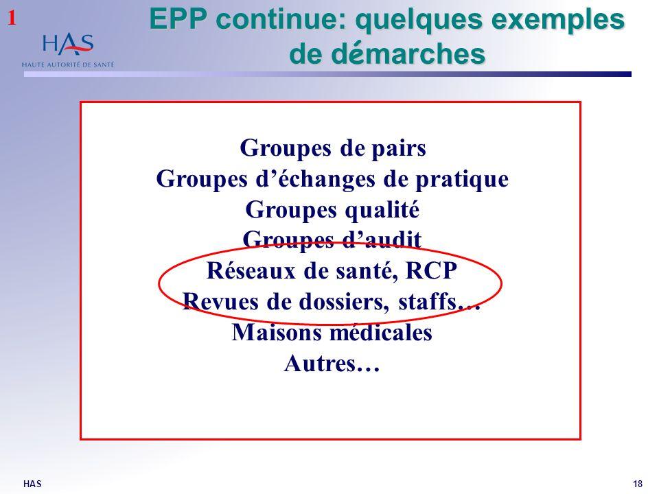 EPP continue: quelques exemples de démarches