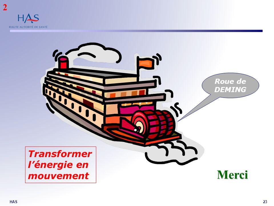 2 Roue de DEMING Transformer l'énergie en mouvement Merci HAS