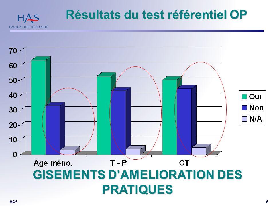 GISEMENTS D'AMELIORATION DES PRATIQUES