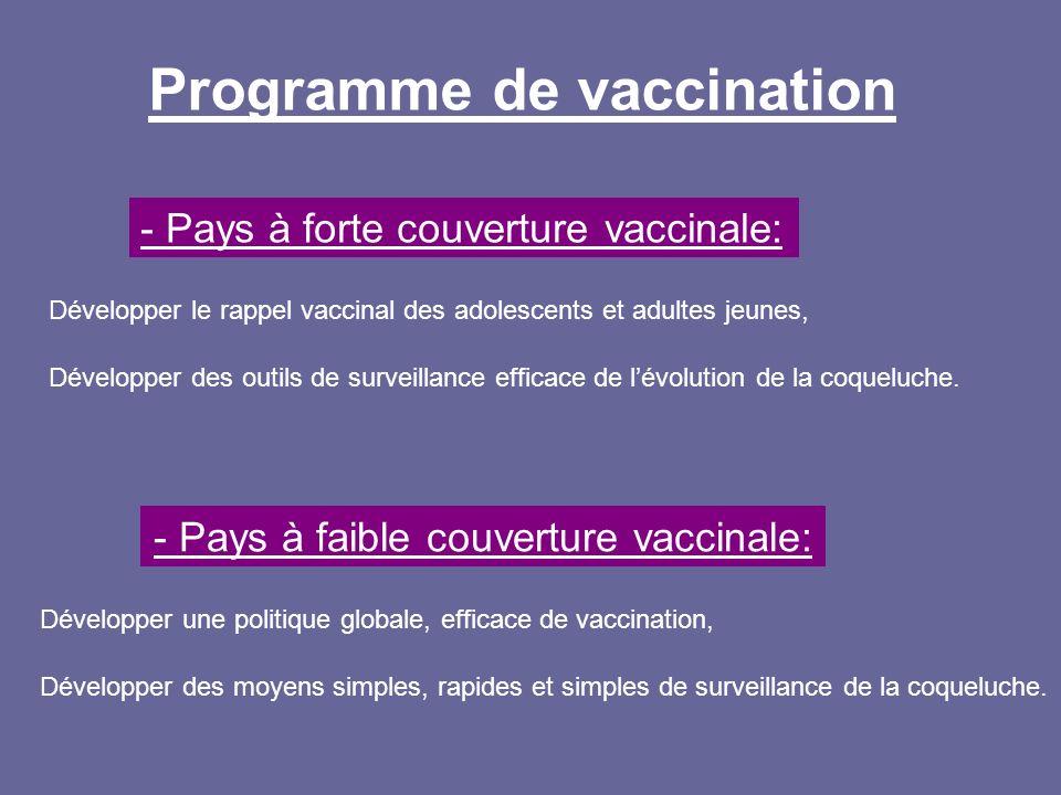 - Pays à faible couverture vaccinale:
