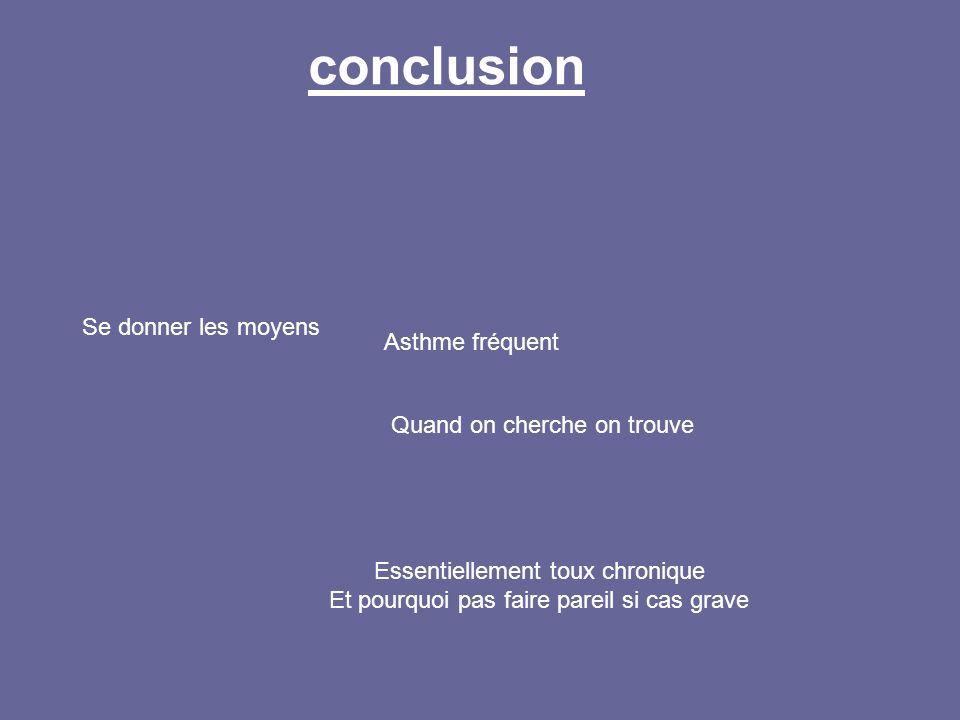 conclusion Se donner les moyens Asthme fréquent