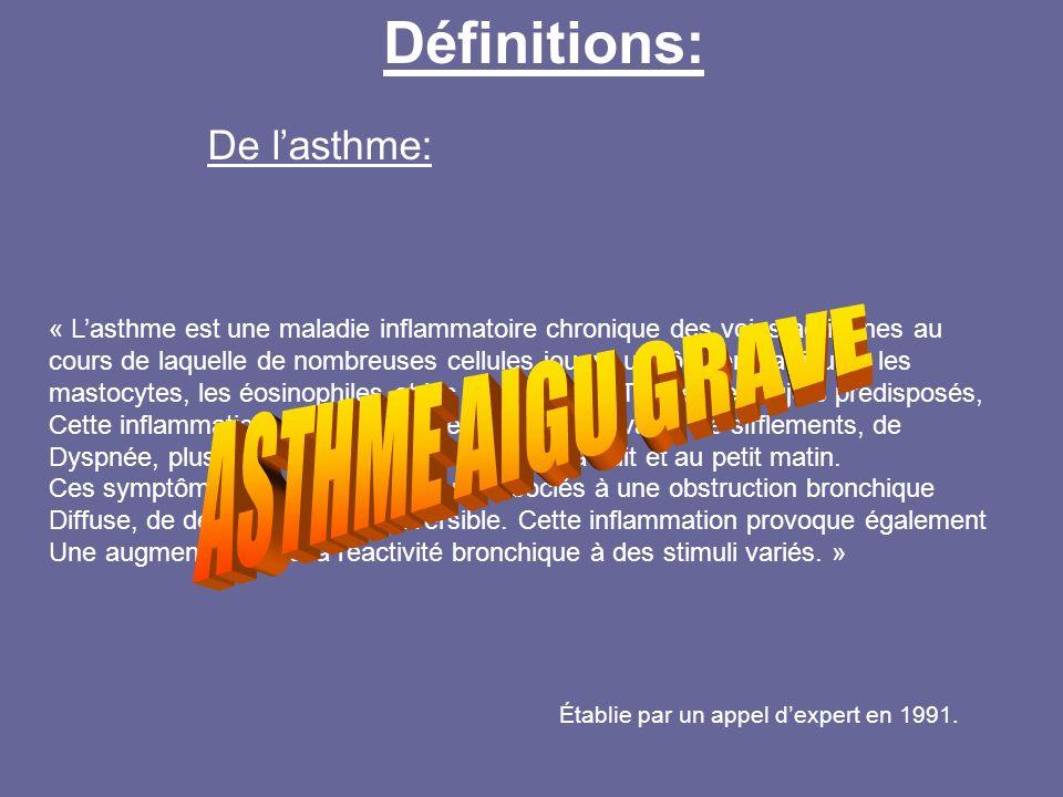 Définitions: De l'asthme: ASTHME AIGU GRAVE