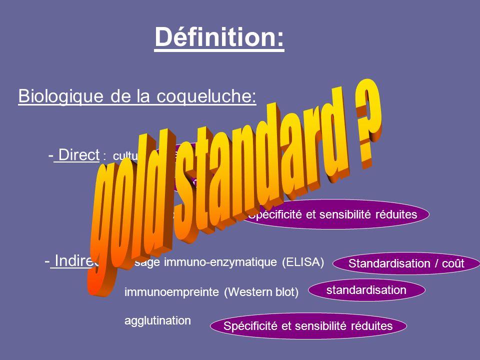 Définition: gold standard Biologique de la coqueluche: