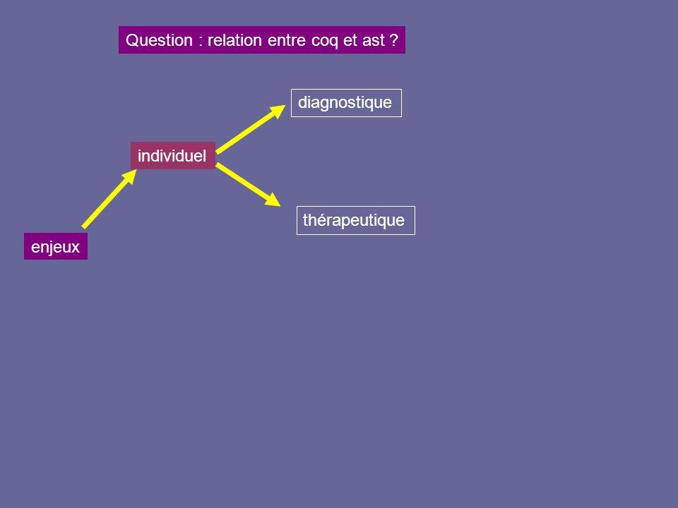 Question : relation entre coq et ast