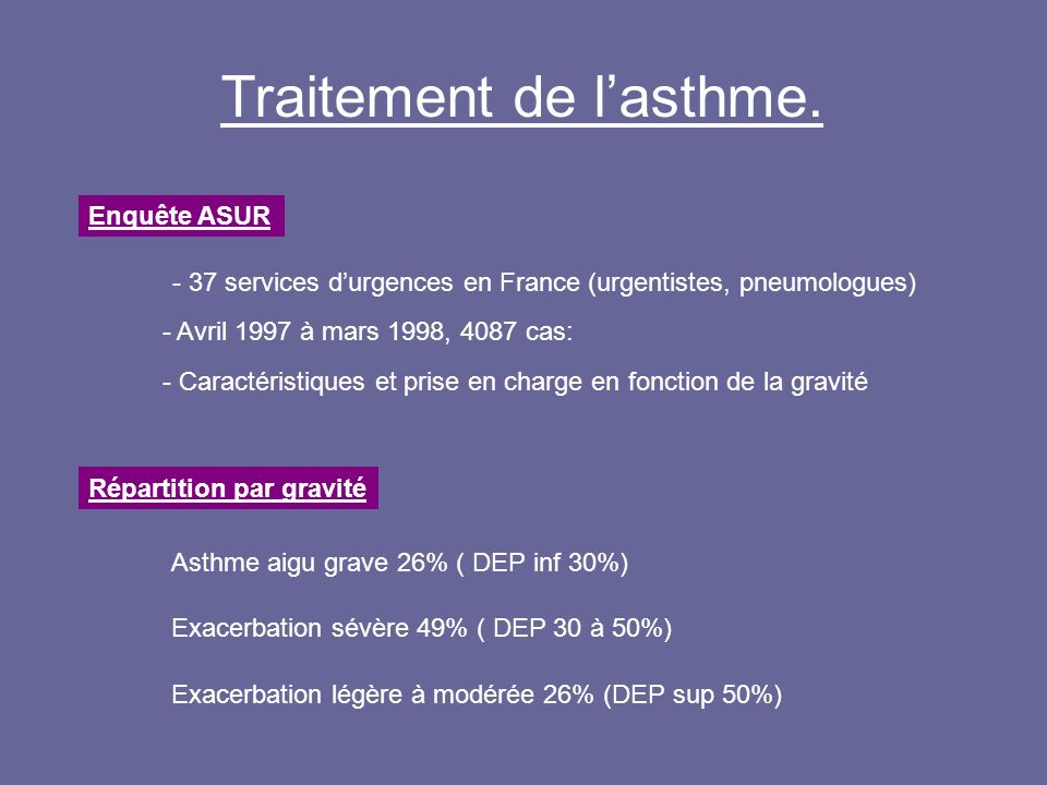 - 37 services d'urgences en France (urgentistes, pneumologues)