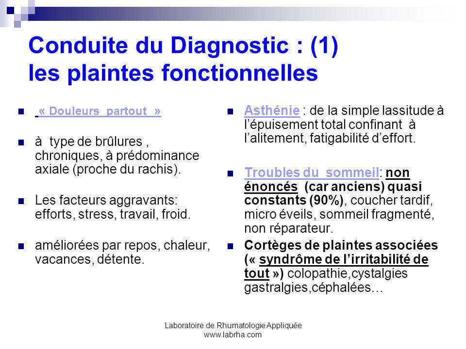 Conduite du Diagnostic : (1) les plaintes fonctionnelles