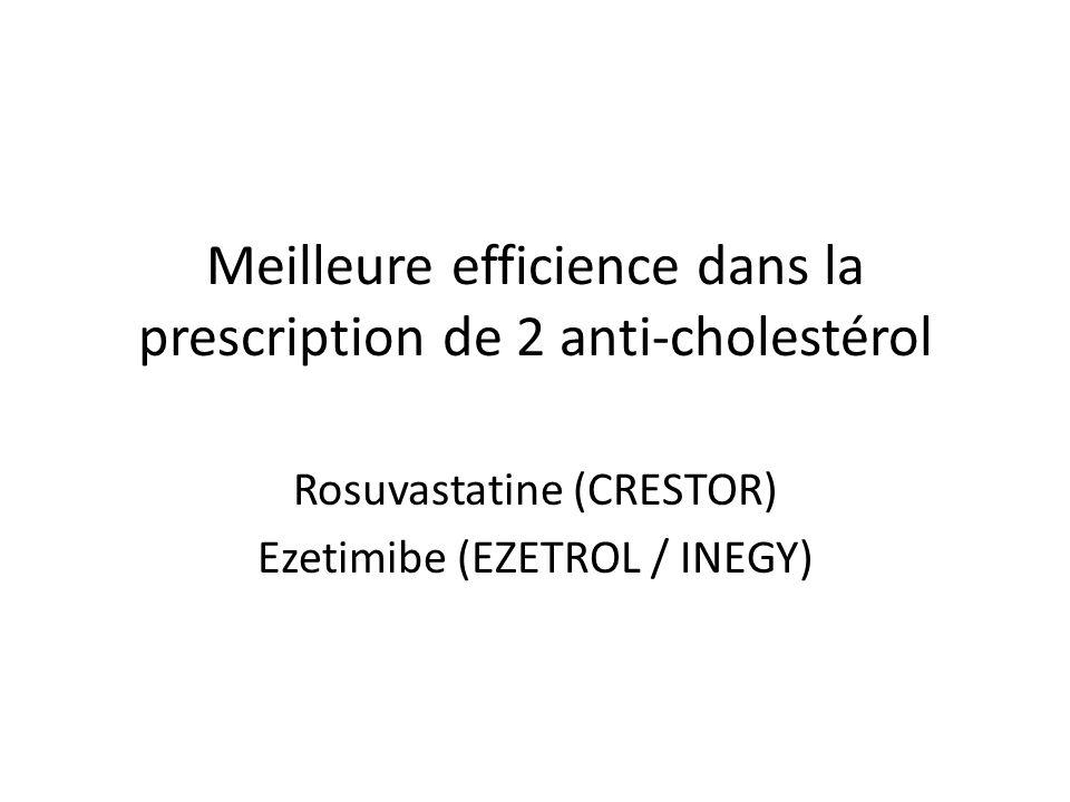 Meilleure efficience dans la prescription de 2 anti-cholestérol