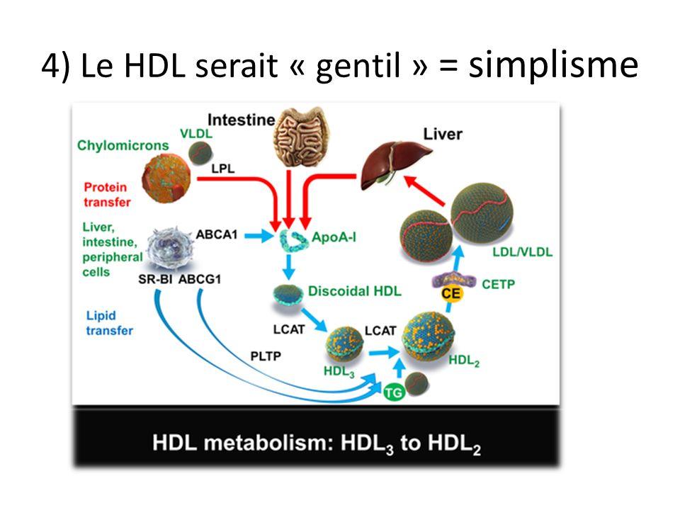 4) Le HDL serait « gentil » = simplisme