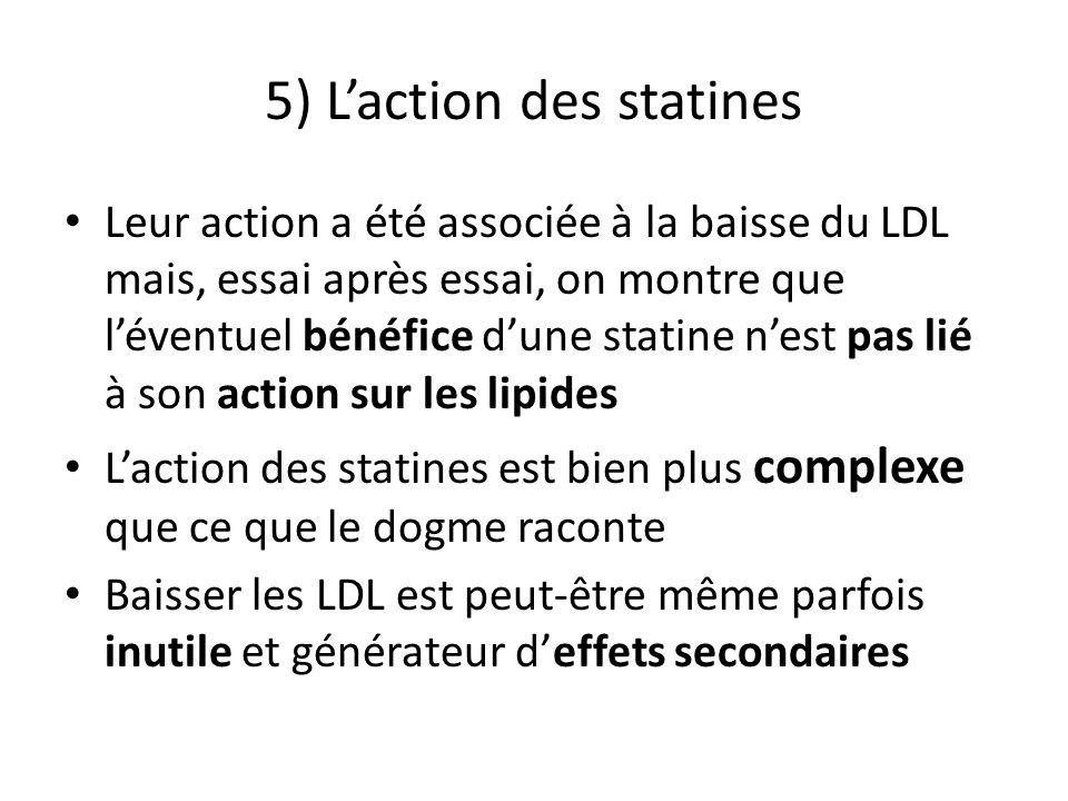 5) L'action des statines