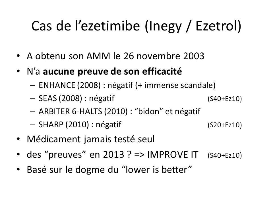 Cas de l'ezetimibe (Inegy / Ezetrol)