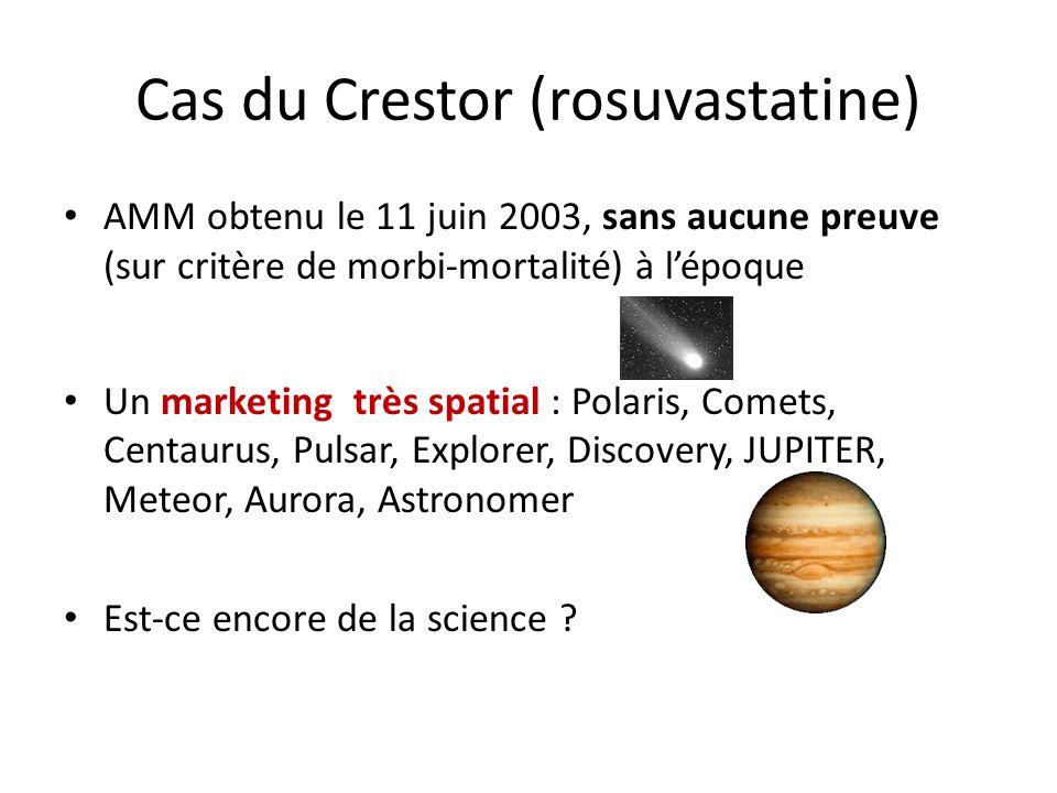 Cas du Crestor (rosuvastatine)