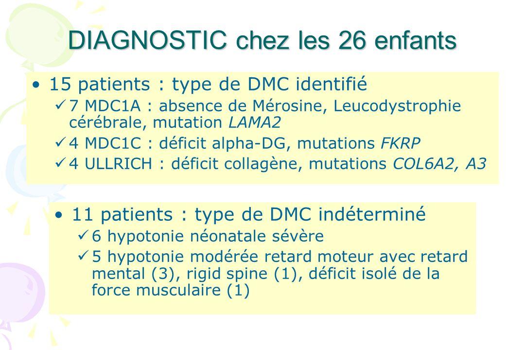 DIAGNOSTIC chez les 26 enfants