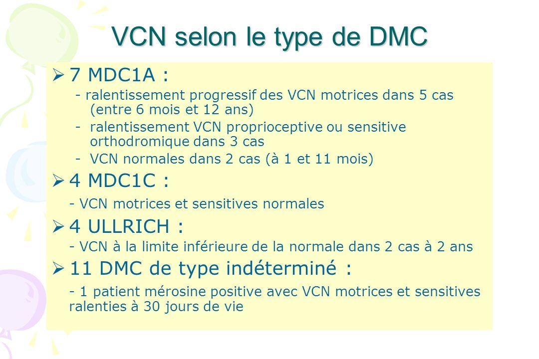 VCN selon le type de DMC 7 MDC1A : 4 MDC1C : 4 ULLRICH :